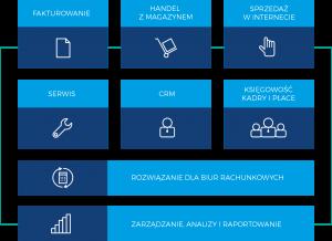 Systemy ERP Comarch - nowoczesne i zawsze zgodne z prawem